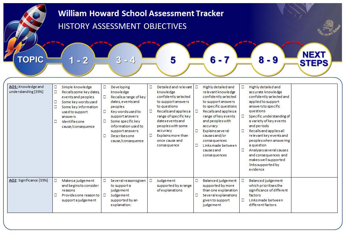 assessment-tracker-history-example