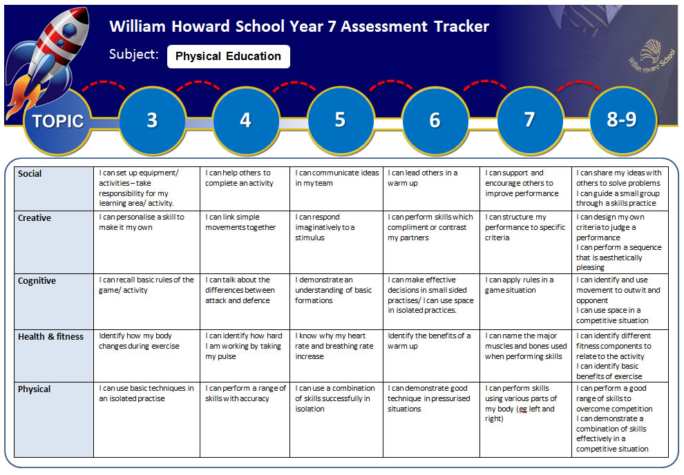 assessment-tracker-pe-example
