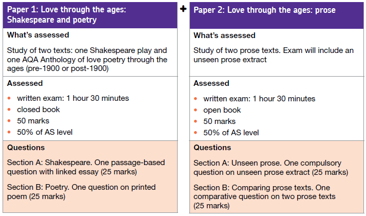 a2 level english language coursework You can determine your level of english on a scale from 1 (beginner) to 9 (very advanced) check the table below to see which level you have i can communicate simply and understand in familiar situations but only with some difficulty a2 2 elementary i can say and understand a few things in.